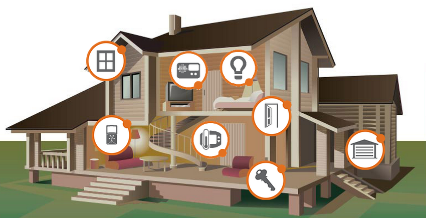 smart home professionals